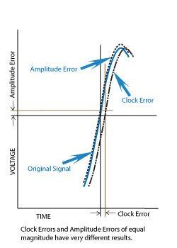 AnalogDAC_comp_chart.jpg
