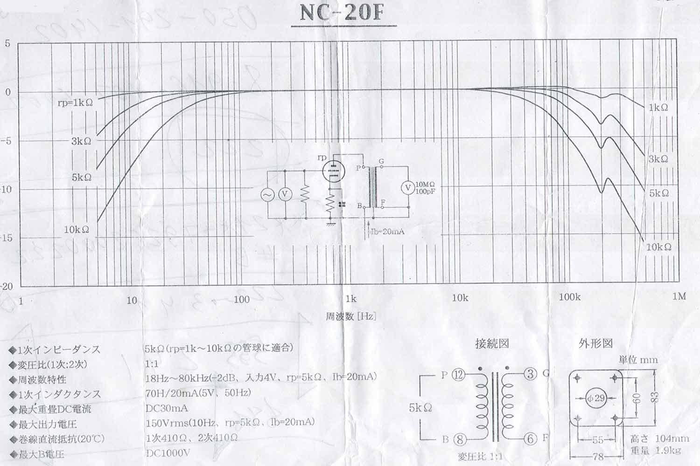 nc20f.jpg