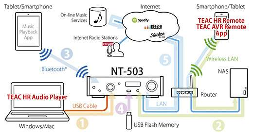 nt-503_system_network_e.jpg.887bf02ca37d