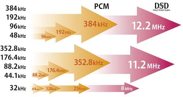 ud-503_up-conversion.jpg.74fad41dd043e5d