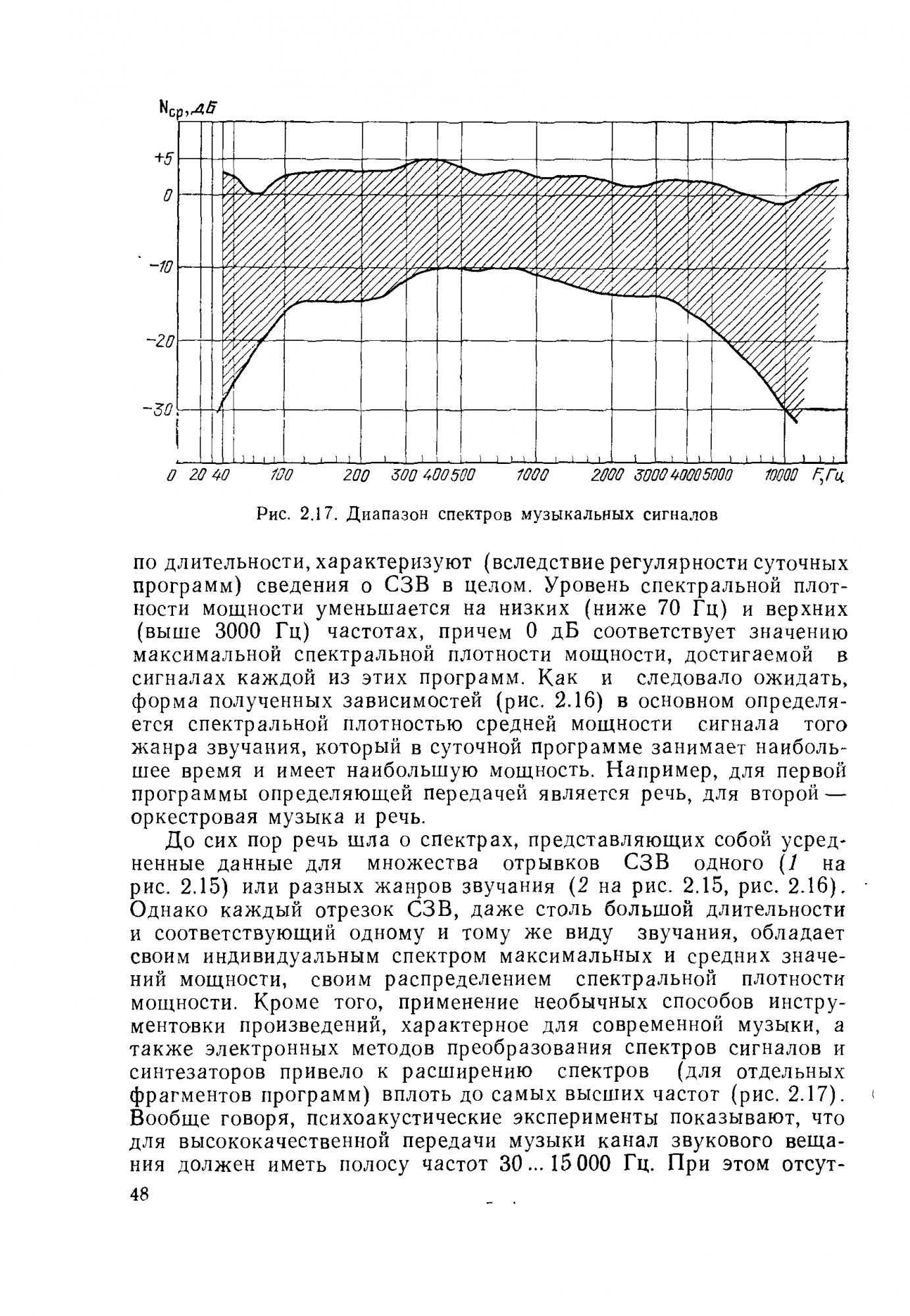 изделия, где физический смысл спектральной плотности сигнала термобелье