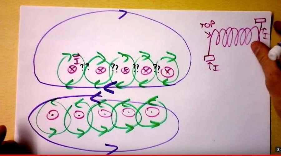 магнитные поля в змеивике. copy.jpg