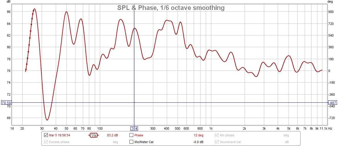 spl left speaker график.jpg