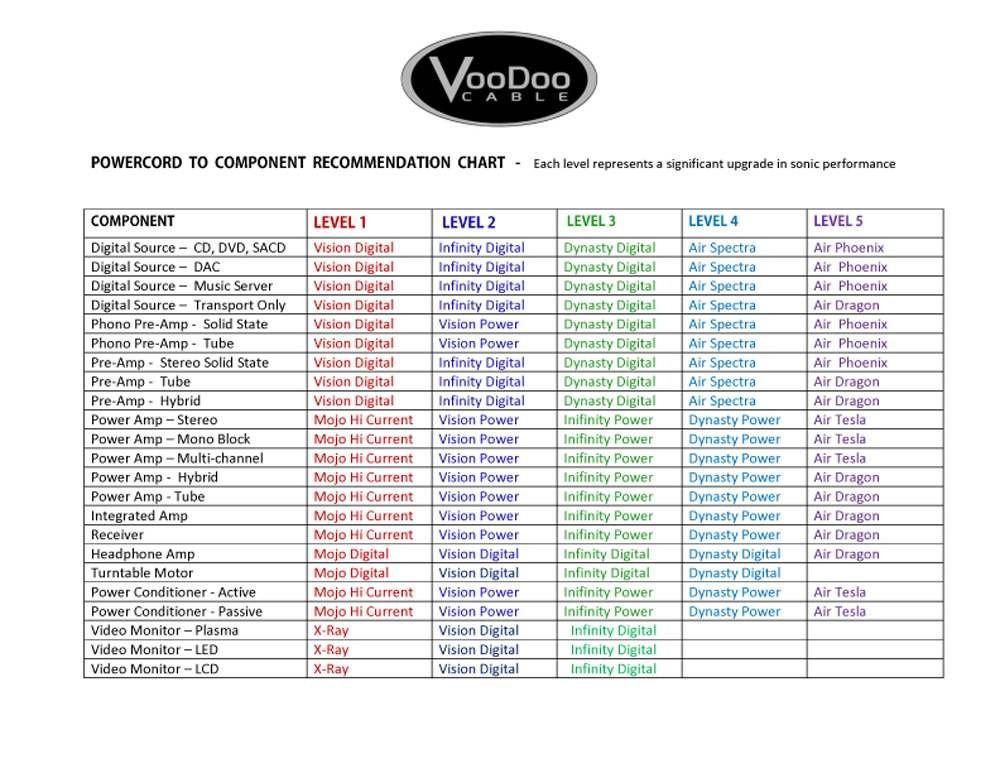 VooDoo-POWERCOR.jpg