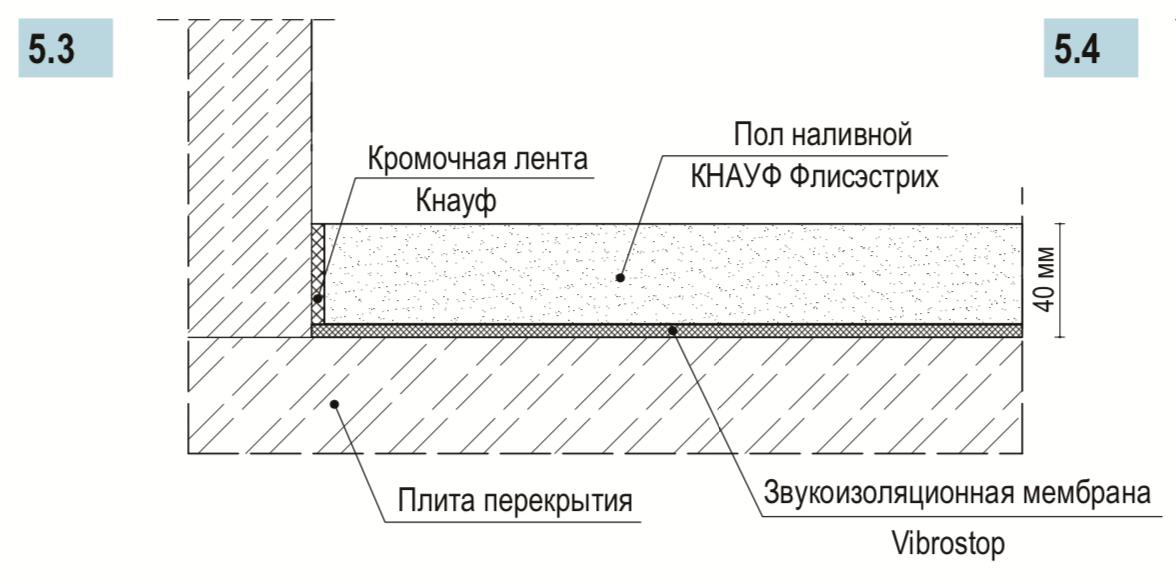Конструкция пола.png