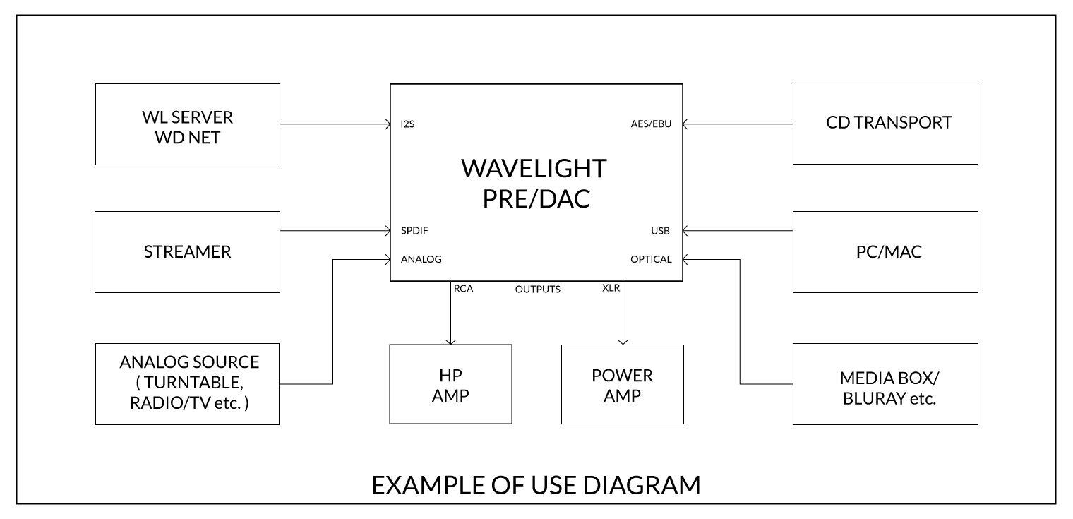 diagram-example-of-use.jpg