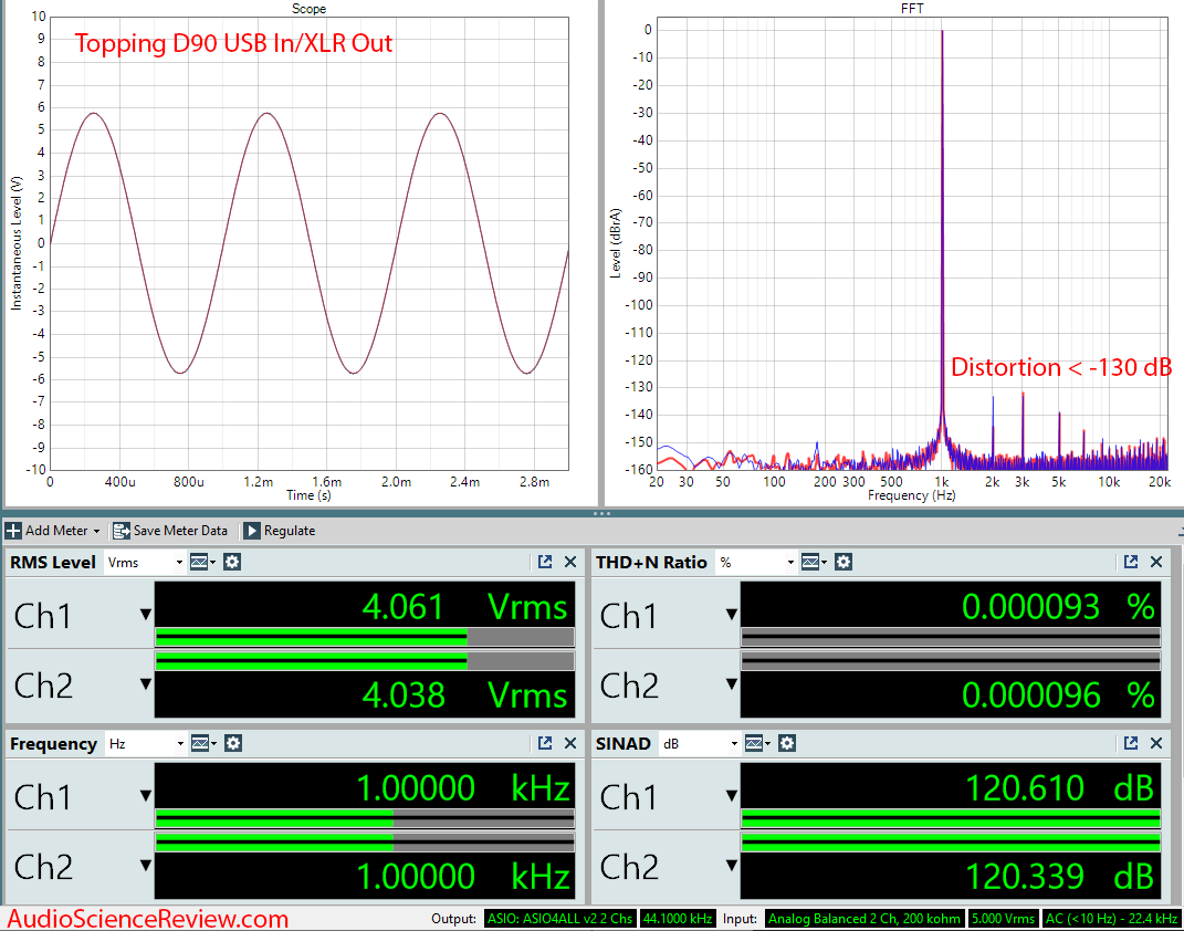 Topping D90 Balanced USB DAC XLR  Audio Measurements.png