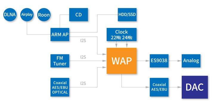 NAS3-infographic-1.jpg