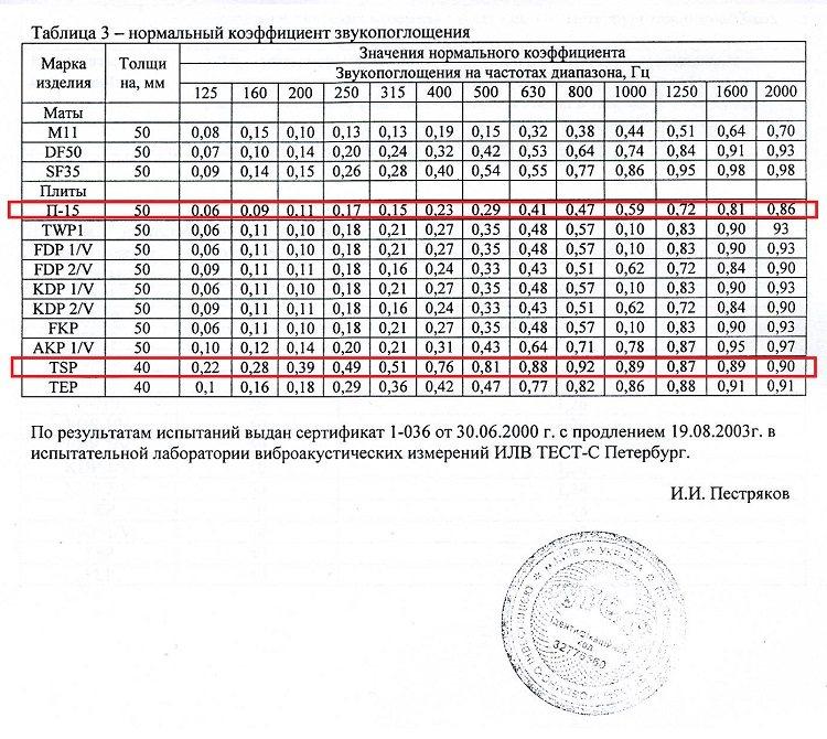 КЗП Урса сравнительные по плотности-2-750.jpg