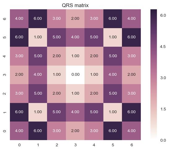 QRS_matrix.png