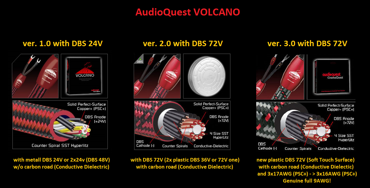 audioquest volcano version dbs history with.png