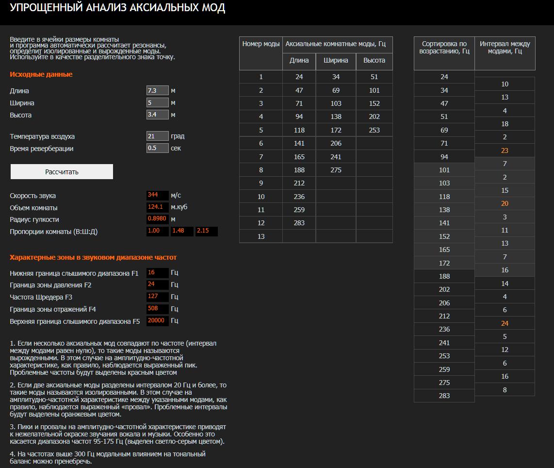 Идеальная КДП анализ акс мод.png