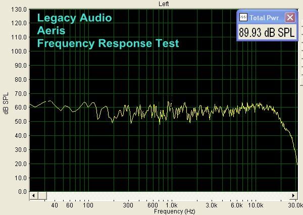 legacy-aeris-floorstanding-speaker-fig18-lg.jpg